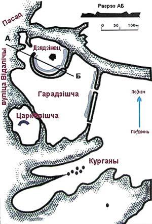 Гарадзішча X-XI стагоддзя